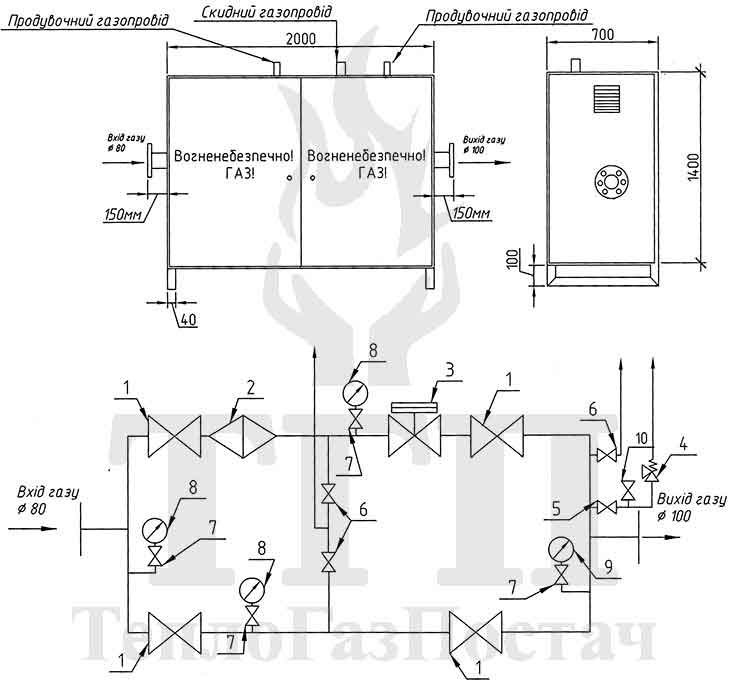 Принципиальная схема ШРП-1Б-Tartarini-А/149
