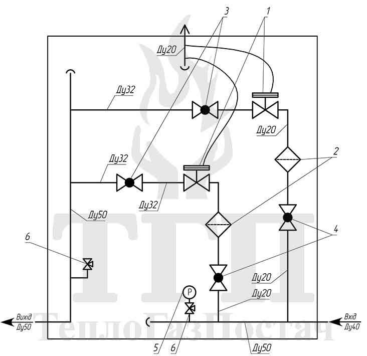 Принципиальная схема ШРП с регуляторами FE-50 (FES)
