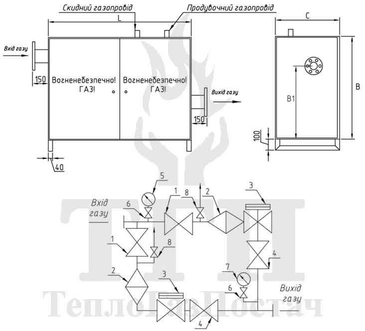 Принципиальная схема ШРП-2-P.Fiorentini-FEX-S-BP