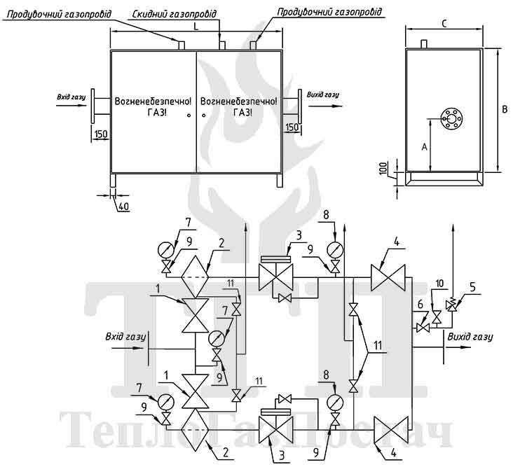 Принципиальная схема ШРП-2-Itron-RBE-1812