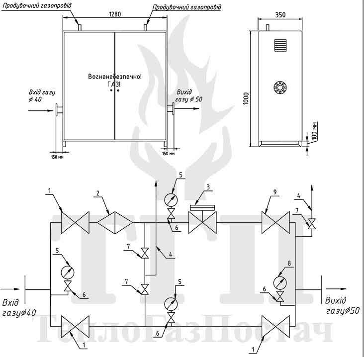 Принципиальная схема ШРП-1Б-RBI-2312