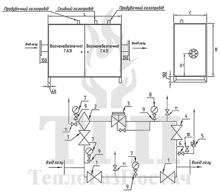 Принципиальная схема ШРП-1Б-РДНК-1000