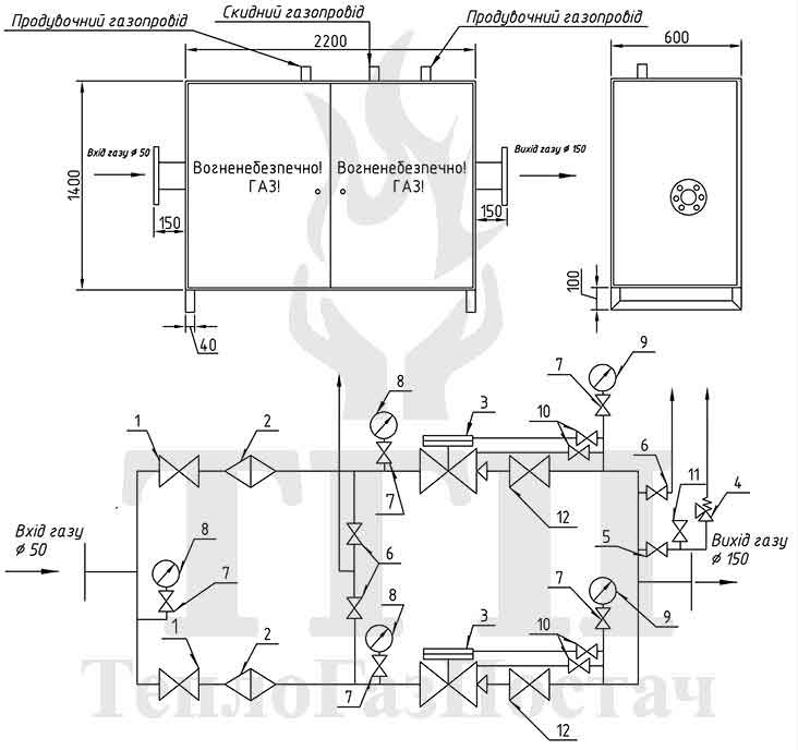 Принципиальная схема ШРП-Madas-RG/2MB-50