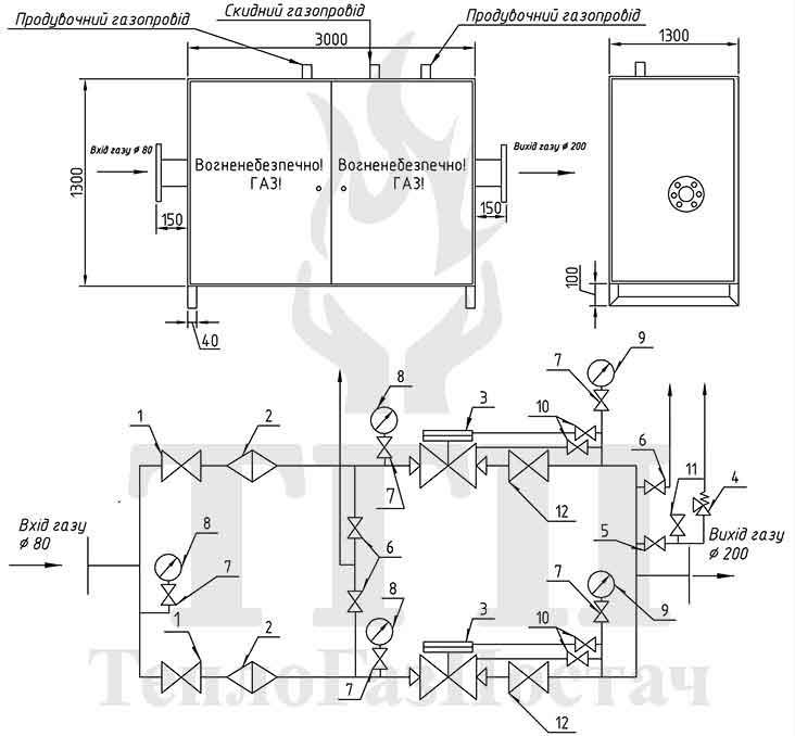 Принципиальная схема ШРП-2-Madas-RG/2MB-65